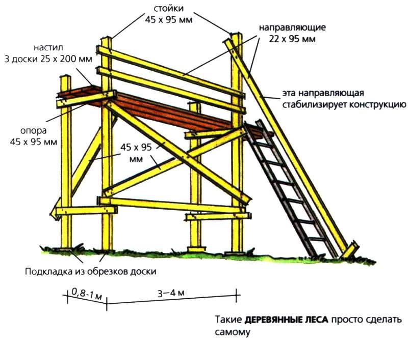 Как сделать строительные подмости из досок