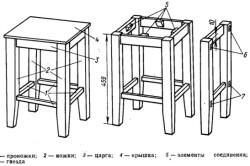 Схема конструкции деревянного табурета
