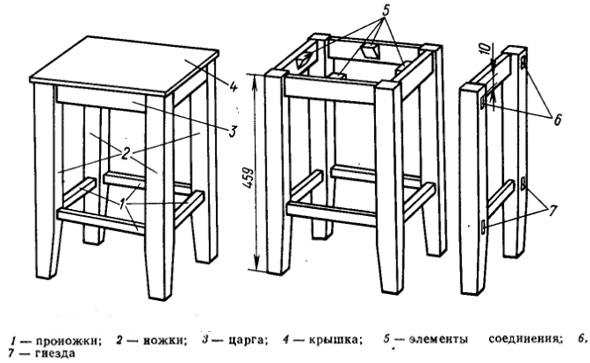 Схема конструкции деревянного
