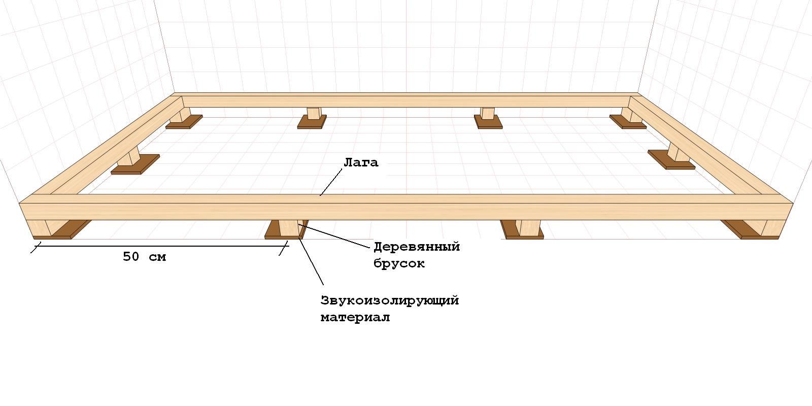 Как правильно настелить деревянные полы: инструкция.