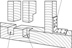 Установка вертикальных стоек каркаса