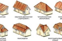 Типы конструкций крыш