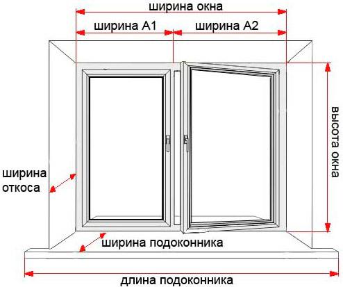 Схема замеров оконного проема