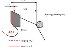Схема заточки диска циркулярки на станке