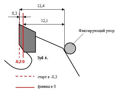 Схема заточки диска циркулярки