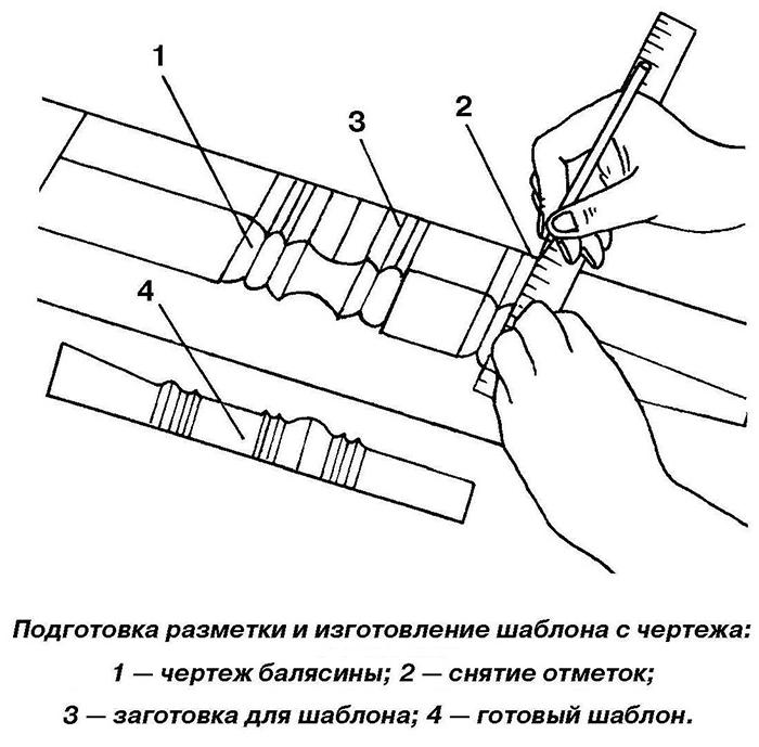 Схема изготовления балясины
