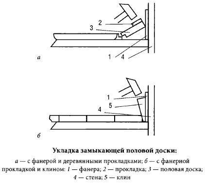 ремонте деревянного пола