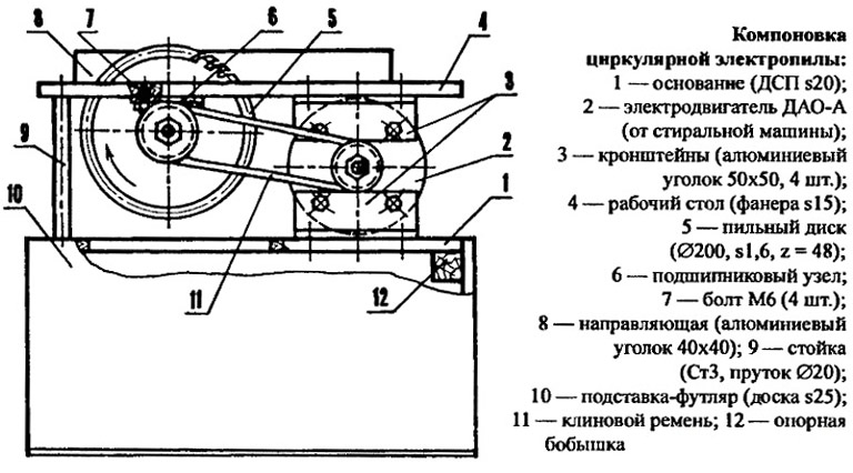 Схема компоновки циркулярной