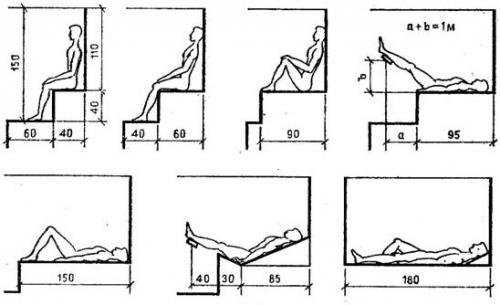 Высота мебели в бане