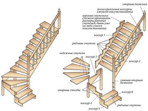 Как построить лестниц своими руками 99