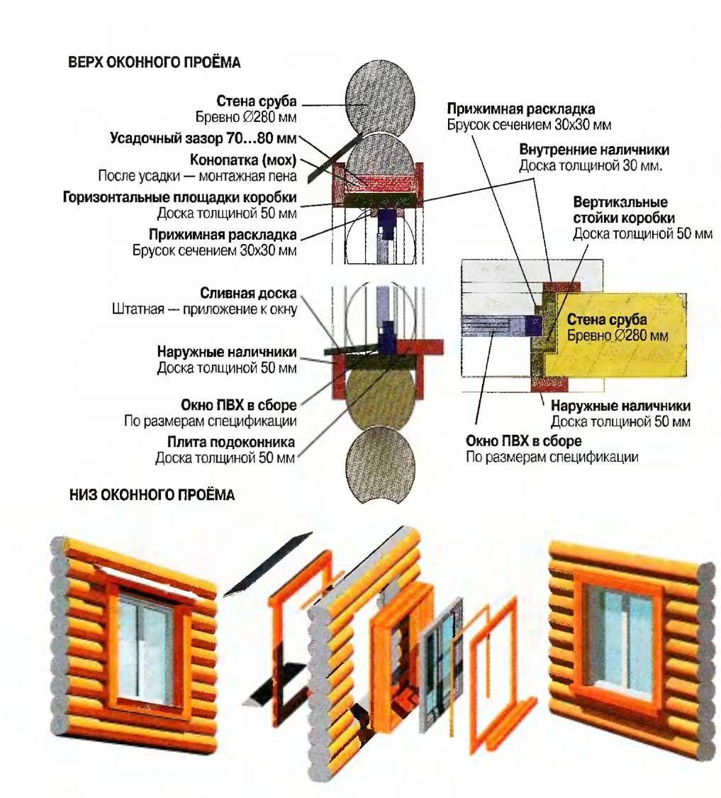 Установка деревянных окон в деревянном доме своими