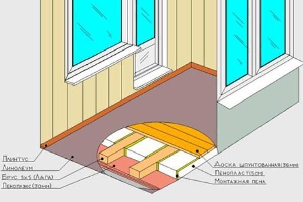 Как сделать утепленные полы на балконе 564