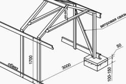Схема для деревянного каркаса