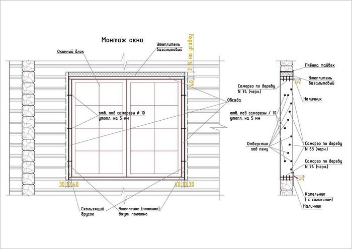 Схема устройства окна в