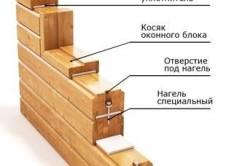 Ленточный фундамент своими руками пошаговая инструкция фото