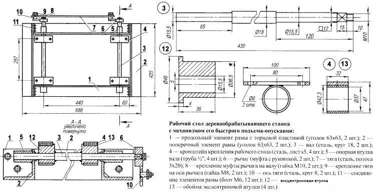 Схема стола для циркулярной