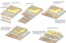 Устройство перекрытия по деревянным балкам