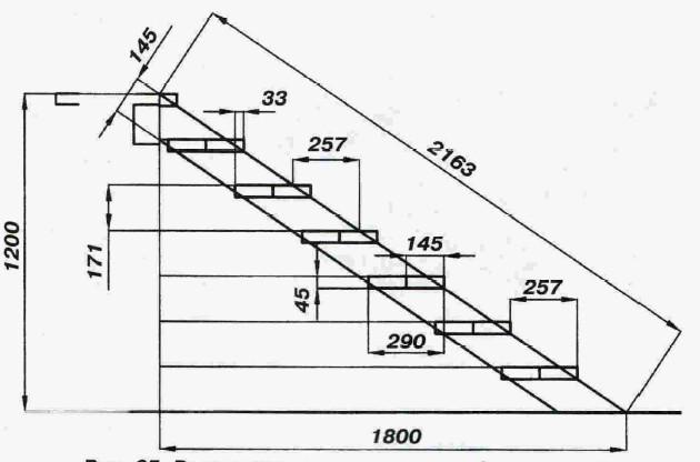 Схема расчета лестничной