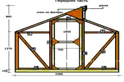 Технология постройки теплицы по Миттлайдеру