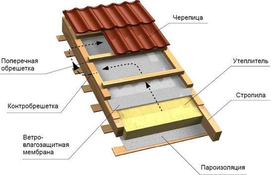 Плит шумоизоляция плотность