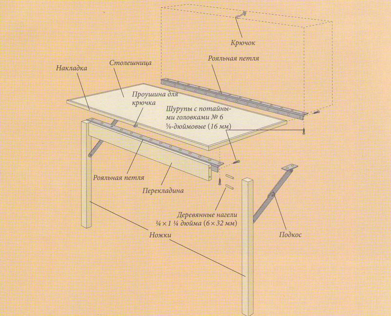 Схема сборки откидного стола
