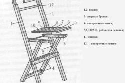 Деталировка стула
