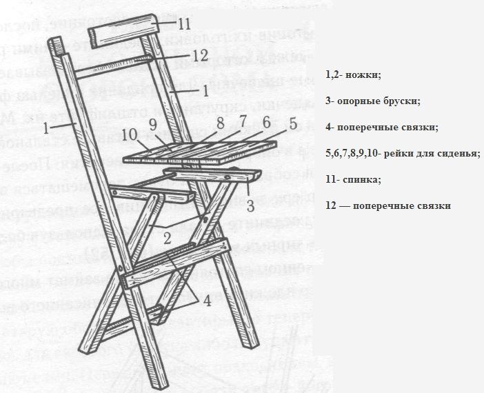 Как сделать раскладной стул своими руками чертежи с дерева