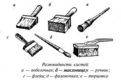 Разновидности кистей для покраски бруса
