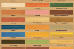 Разновидности тонировок древесины