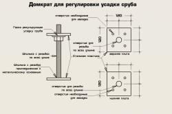 Схема домкрата для регулировки усадки
