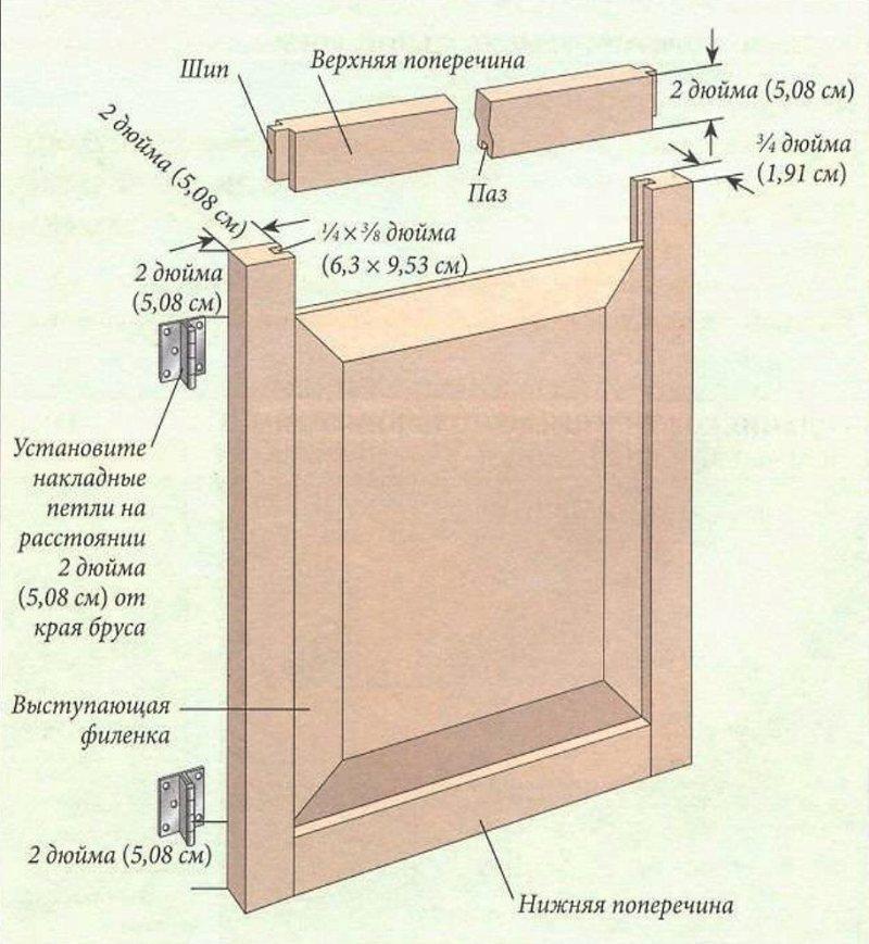 Схема изготовления филенчатой
