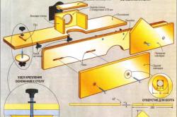 Схема изготовления упора для фрезерного стола