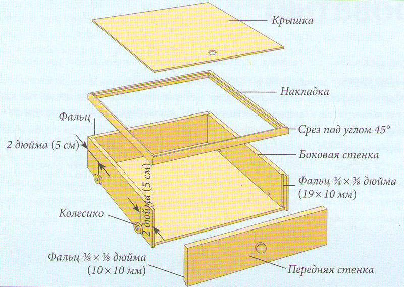 Схема ящика из фанеры