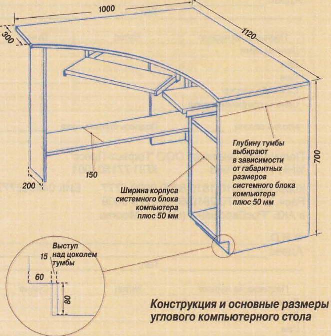 компьютерного стола. Схема