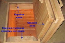 Схема коробки люка для чердачной лестницы