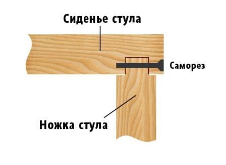 Схема крепления ножки к