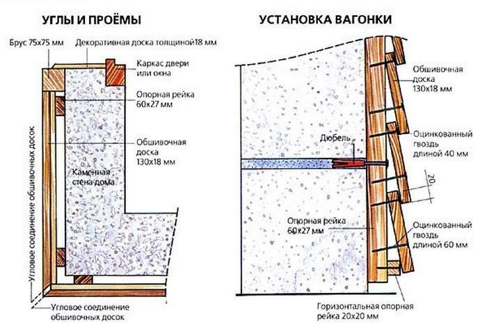 Обшивка Балкона Вагонкой Своими Руками Видео