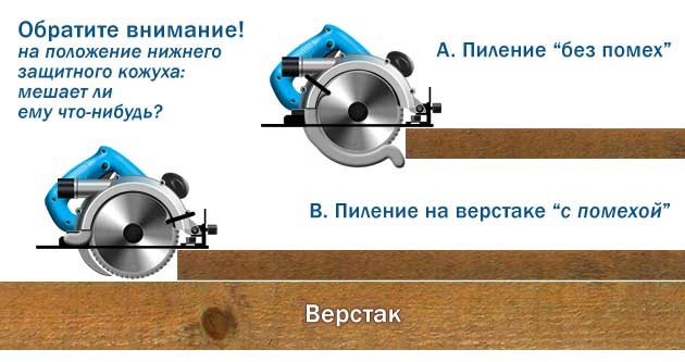 Схема работы с циркулярной