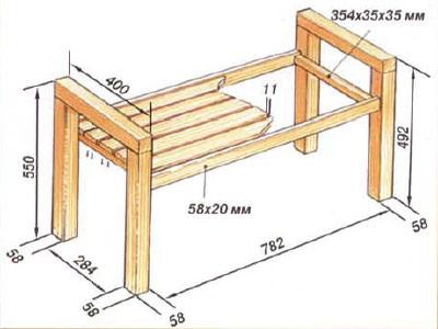 Схема садовой лавки