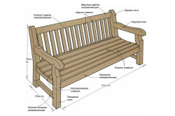 Схема садовой скамьи со спинкой