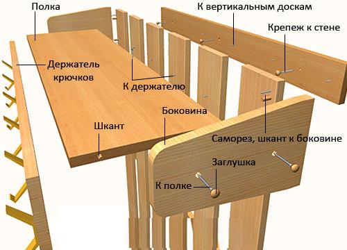Схема сборки вешалки в
