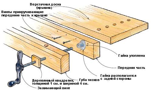 Схема сборки передней части
