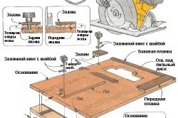 Схема сборки самодельной пилорамы