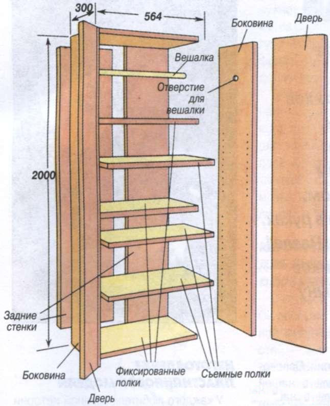 Схема сборки шкафа со съемными