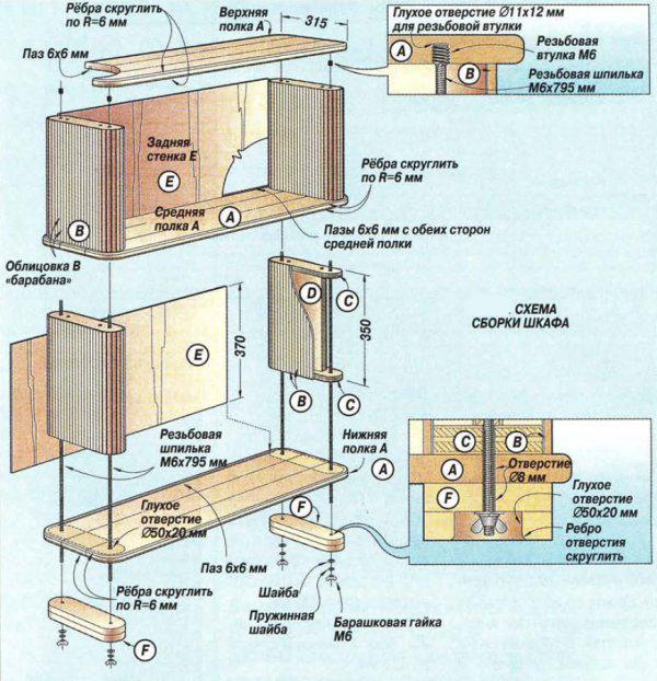 Схема сборки шкафчика для