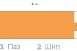 Схема устройства шпунтованной доски
