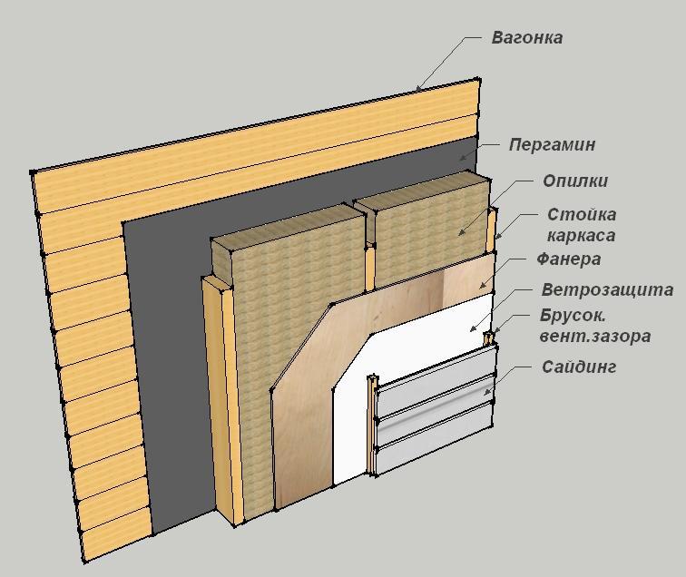 coefficient d isolation wikipedia simulation travaux maison maine et loire soci t lia. Black Bedroom Furniture Sets. Home Design Ideas