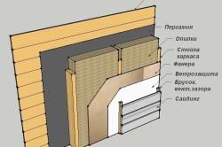 Схема утепления стен опилками