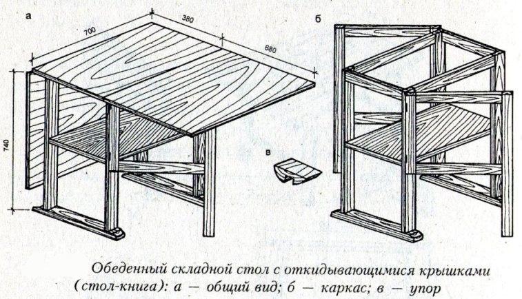 Как сделать стол книжку: