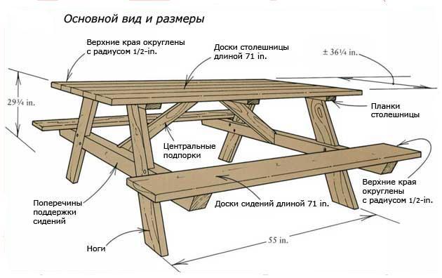 Схема стола из досок